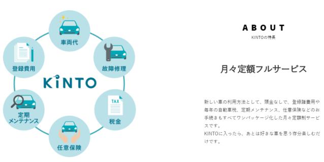 KINTOの車種と料金の一覧