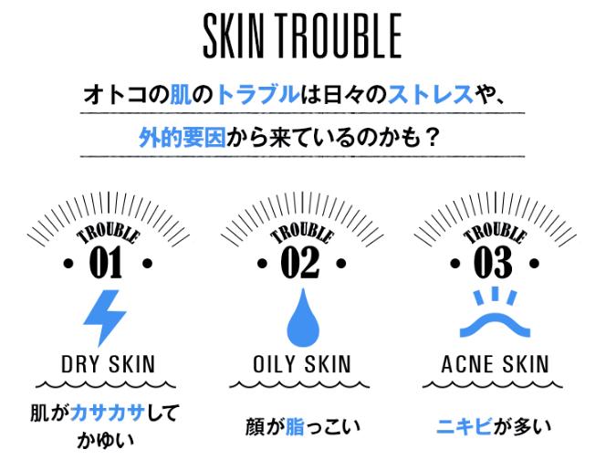 バルクオムスキンケアの特徴3.ニキビなどあらゆる肌トラブル、肌質に対応