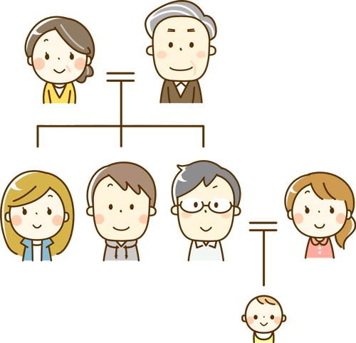 親の老後を見る法的責任