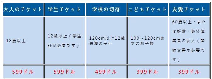 六福村ウォーターパーク料金