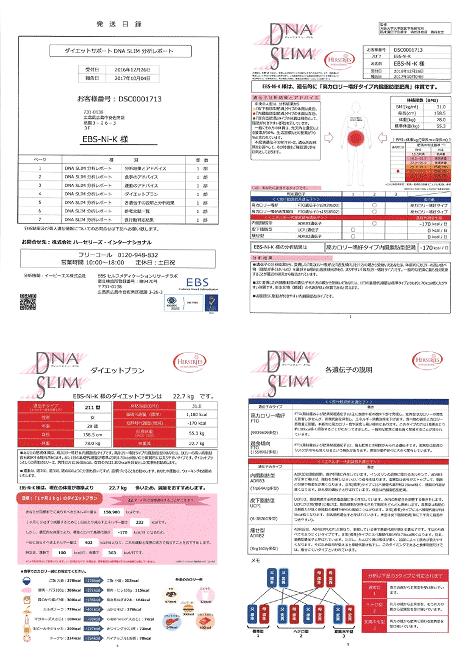 遺伝子検査結果レポート