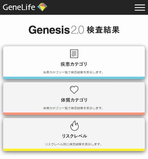 ジーンライフジェネシス2.0の検査結果は、疾患カテゴリ・体質カテゴリ・リスクレベルの3つ
