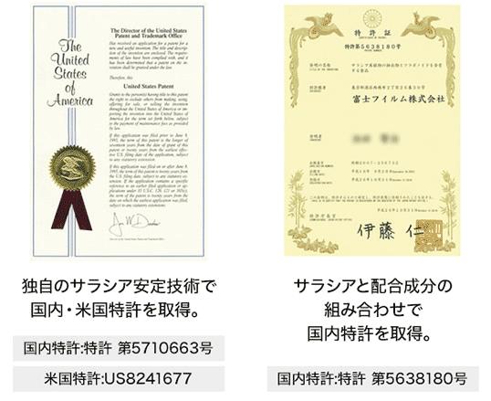 2つの特許技術