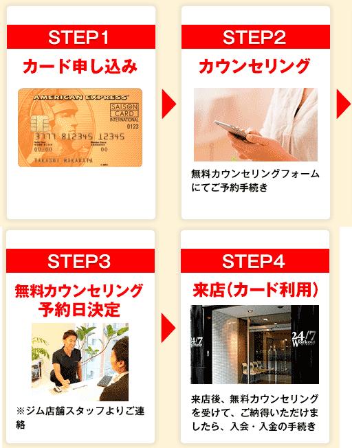 24/7ワークアウト46,000円割引までの具体的な流れ